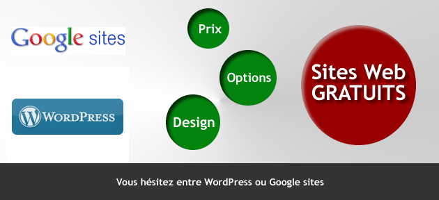 Google sites et WordPress comparaison